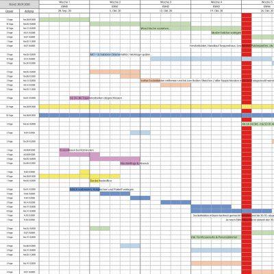 Bauzeitplan_20200113